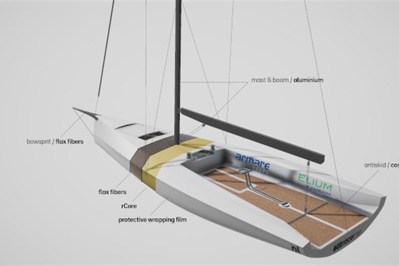 il progetto di una barca a vela sostenibile di NL Comp